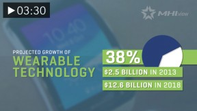 Wearable and Mobile Technology