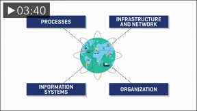 Supply Chain Strategy: How You Deliver Value to Customers